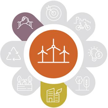 Energy Generation – Goal 2