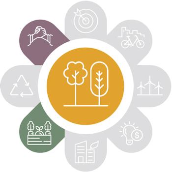 Urban Greening – Goal 1