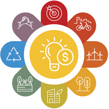 Finance and Innovation – Goal 1