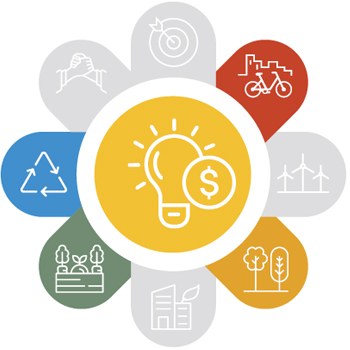 Finance and Innovation – Goal 2